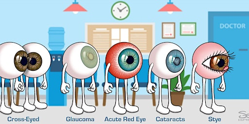 Feb CPD for Urgent Care Nurses - Approaching Eye Problems and Opthalmology