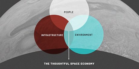 Building A Thoughtful Space Economy tickets