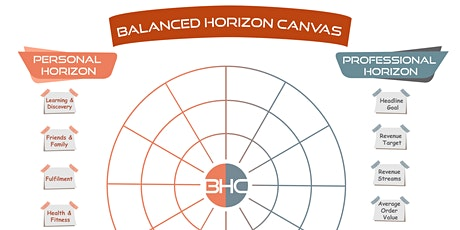 Balanced Horizons Canvas - Coached Workshop with Matthew Porter tickets