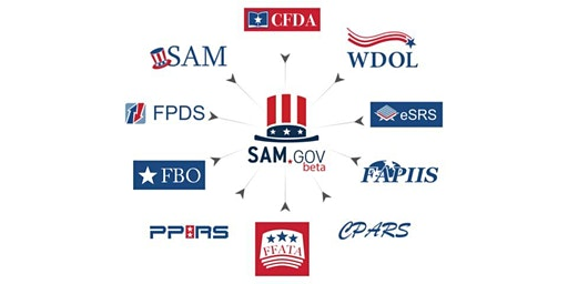 Beta.SAM.Gov, GSA's evolving platform for federal procurement