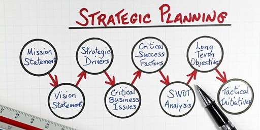 Strategic Planning for Nonprofit and Public Organizations