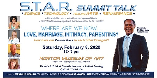 S.T.A.R. Talk : Where Are We Now...Love, Intimacy, Marriage, Parenting  ?