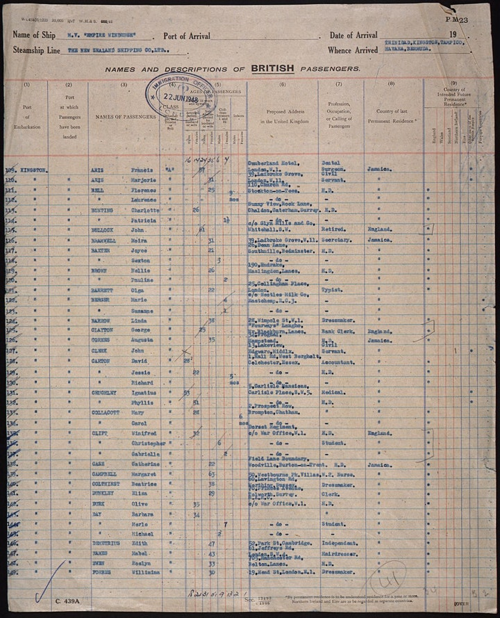 Racism Past and Present: an exploration with The National Archives image