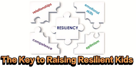 Resiliency Puzzle tickets
