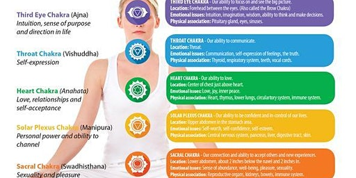 Chakra Balancing Classes -  (With Certification)
