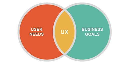 Intro to User Experience Design (tccodes)
