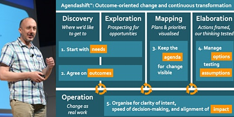 Agendashift Online: Learning the language of outcomes (16:00-18:00BST) tickets