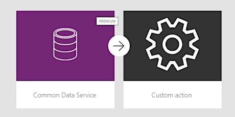 Scottish Summit Hackathon: Demystifying the Common Data Service tickets