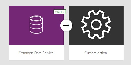 Scottish Summit Hackathon: Demystifying the Common Data Service