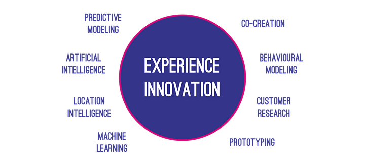 Design Centred Approach to AI Workshop image