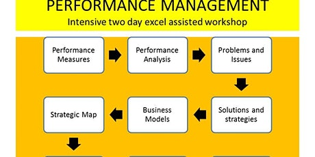 PERFORMANCE MANAGEMENT  :  Through measures and impact study tickets