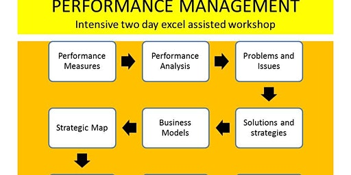 PERFORMANCE MANAGEMENT  :  Through measures and impact study