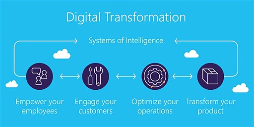 4 Weeks Digital Transformation training in The Woodlands