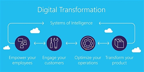 4 Weeks Digital Transformation training in Rome tickets