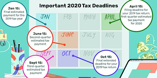 【讲座】新税法生效!美国报税重大变化及如何合理避税!