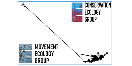 How can dispersal ecology inform conservation? tickets