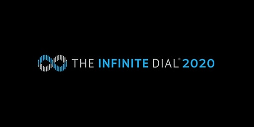 The Infinite Dial 2020