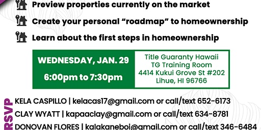 Home Purchase Planning Class