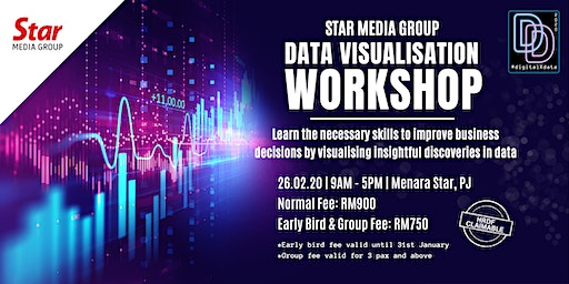 Data Visualisation Workshop
