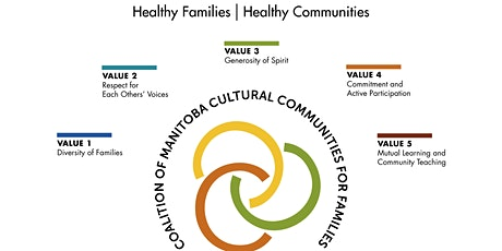 Four CMCCF Cultural Communities Engage Service Pro tickets