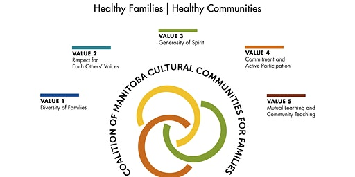 Four CMCCF Cultural Communities Engage Service Pro