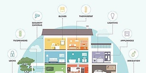 SMART HOUSE AND AUTOMATION