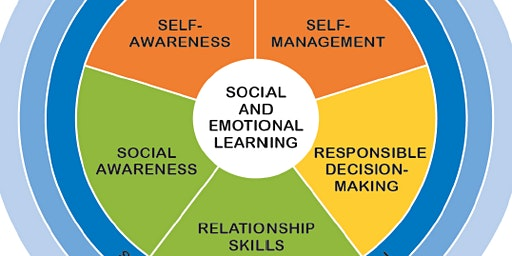 Delaware Social and Emotional Learning Collaborative Quarterly Meeting - Sussex