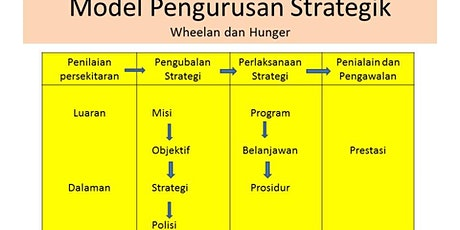 STRATEGI PEMASARAN:  mencipta kelebihan melalui strategi dan model tickets