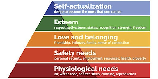 The Hierarchy Of Spiritual Enlightenment