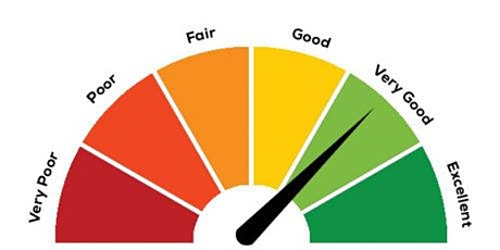 Fair to Excellent: Boost Your Credit Score! tickets