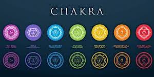 Intro to Chakras