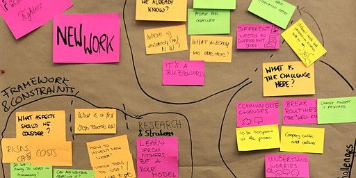 Demystifying the `New Work concept at Axel Springer Group (Only Employees)