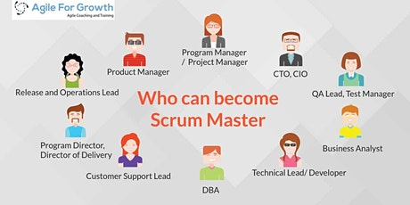 Curso Scrum Master tickets