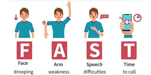 Strokes - Signs and Symptoms