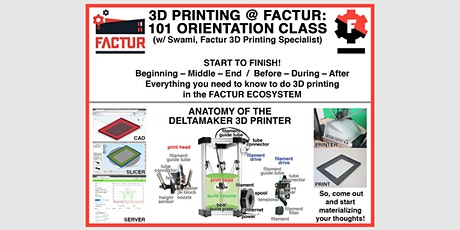 You Can Print in 3D - 3D Printing Orientation with Swami tickets