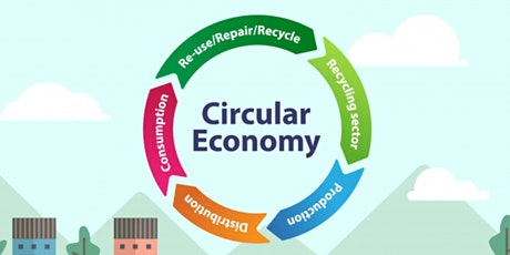 Designing For Sustainability: Circular Production and Consumption tickets