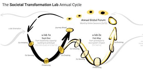 Pitt u.lab hub: u.lab 2x - Fourth Community Gathering tickets