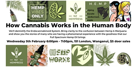 How Cannabis Works In The Human Body Wanganui tickets