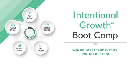 Intentional Growth™ Boot Camp - AZ - March tickets