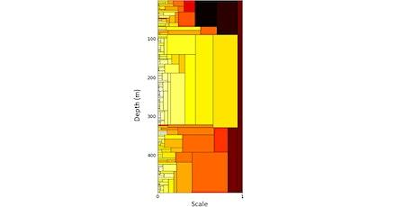 Automating the Geological Interpretation of Drill Hole Data (Brisbane) tickets