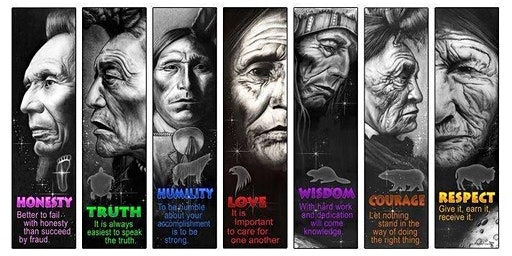 Seven (7) Virtues Teachings w/Standing Bear