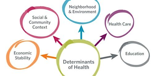 PCN Open Forum: Determinants of Health