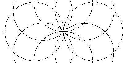 Circle Practices for Spiritual Transformation