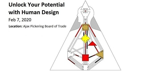 Unlock Your Potential with Human Design tickets