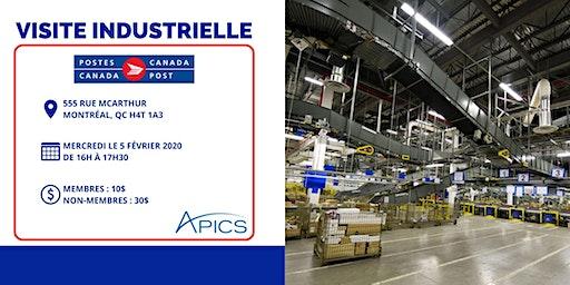 Visite Industrielle Poste Canada