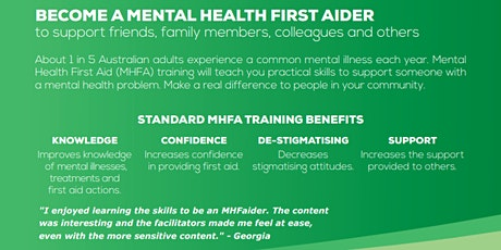 Mental Health First Aid Course Hosted by MHWM Foundation tickets