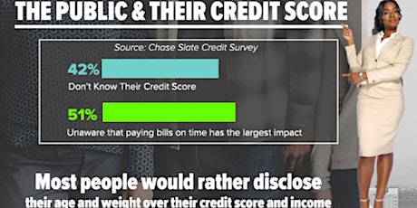 One on One Credit Repair tickets