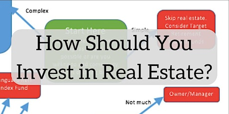 Flip Houses and Learn how to create wealth with Real Estate Investing tickets