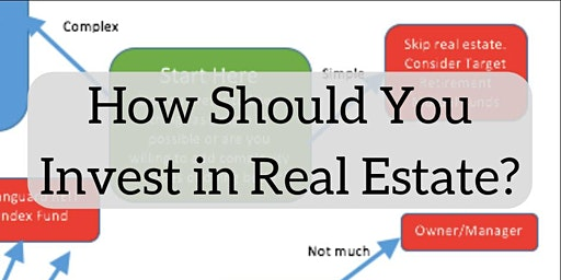 Flip Houses and Learn how to create wealth with Real Estate Investing