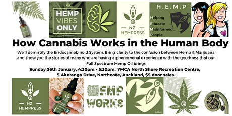How Cannabis Works In The Human Body Auckland tickets